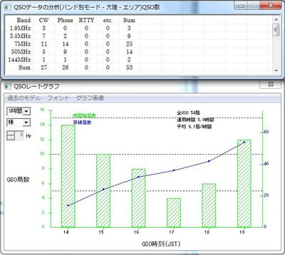 2012_shizuoka_graph