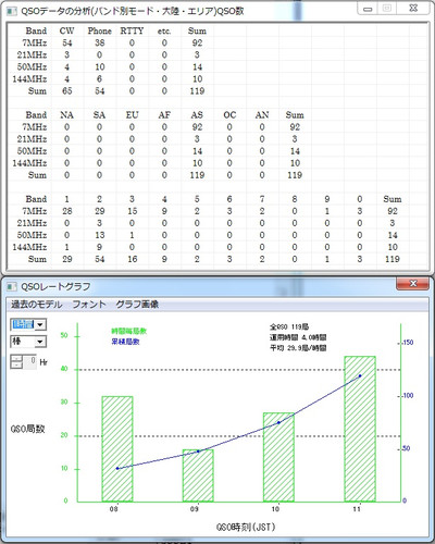 2012mie33_graph