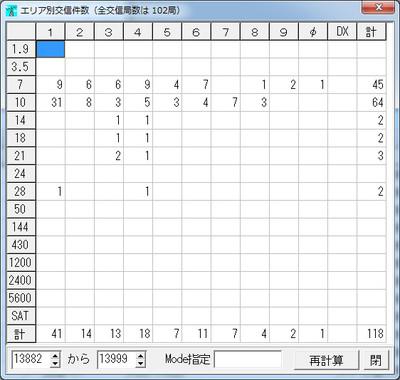 Result20130317_21015b