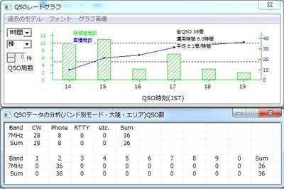 2013shizuoka_result