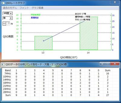20130629_result2_jcg21016k