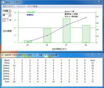 20130629_result3_jcg21008c