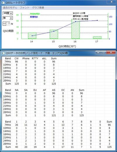 Result20131229jcc2109