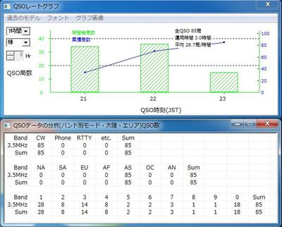 Result2014ja0_3r5