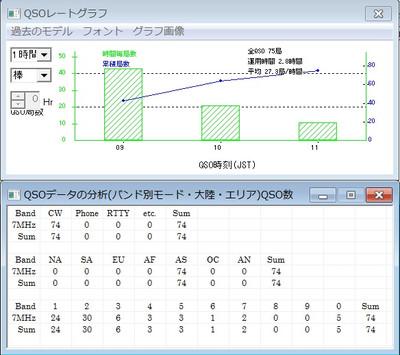 Result20140321tkiqso