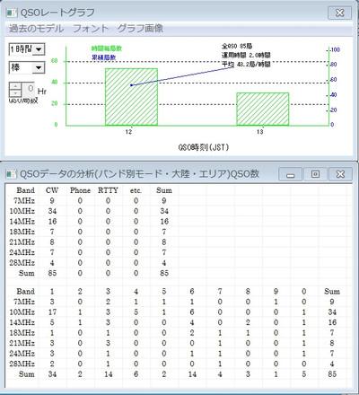 Result20140322jcg30007c