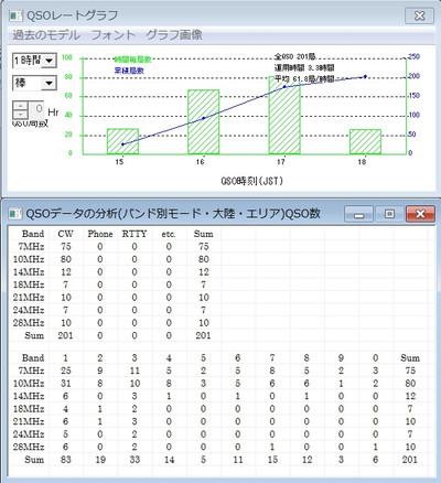 Result20140322jcg30007e