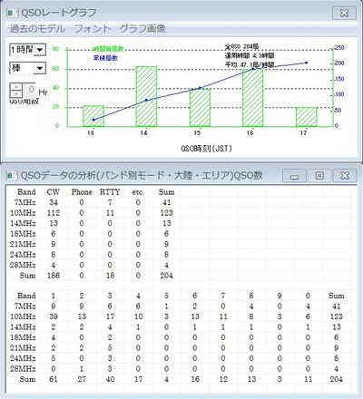 Result20140405jcg26006d
