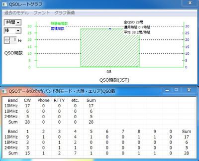 Result20140406jcc2602