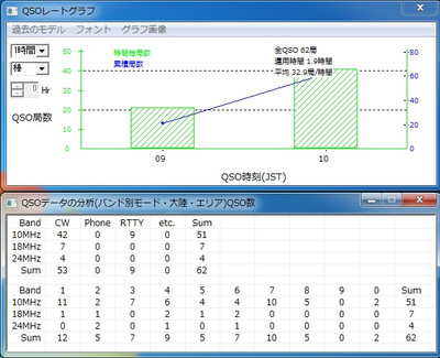 Result20140504jcc1817