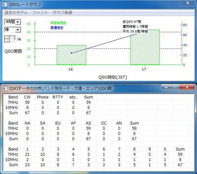 Result20140531jcc180205