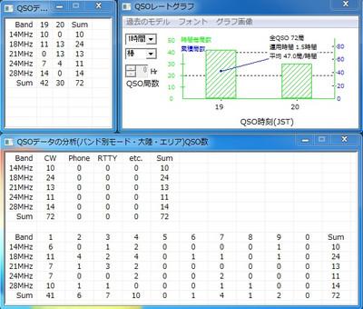 Result20140608jcc2102