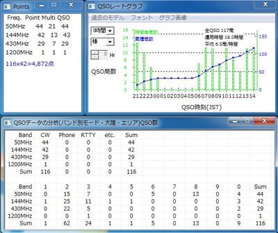 Result2014_6d