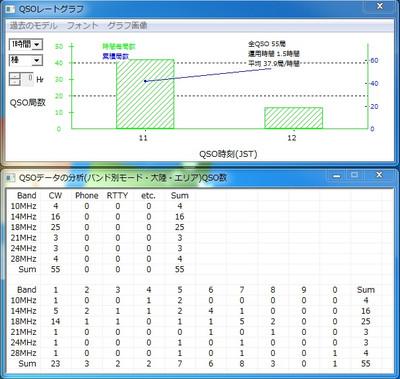 Result20140816jcc2311