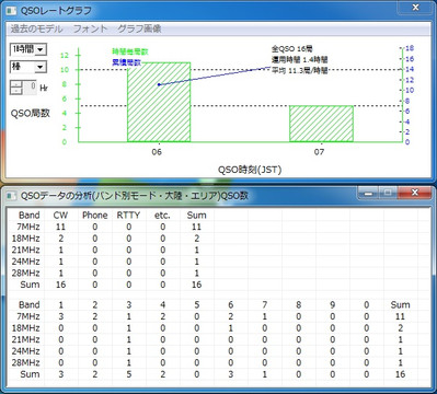 Result20140816jcg23004c