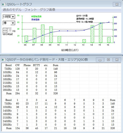 Result20141115all