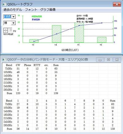 Result20141115jcg19007c
