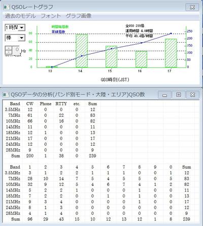 Result20141227jcg26005e