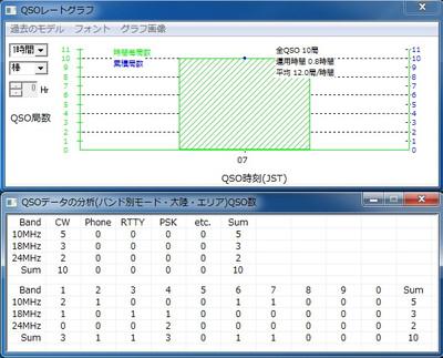 Result20150301jcg21015d