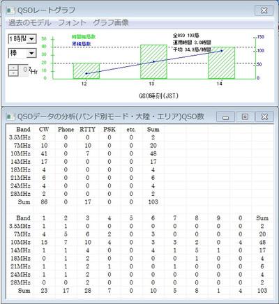 Result20150404jcc2112