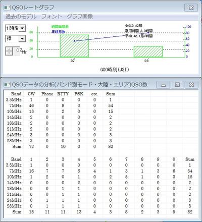 Result20150404jcg21008c