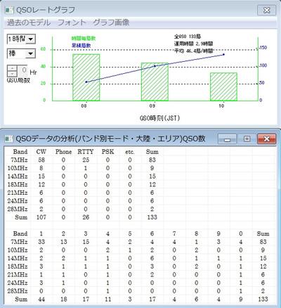 Result20150429jcc3003