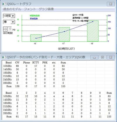 Result20150429jcc3007