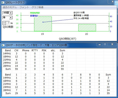Result20150526jcc2107