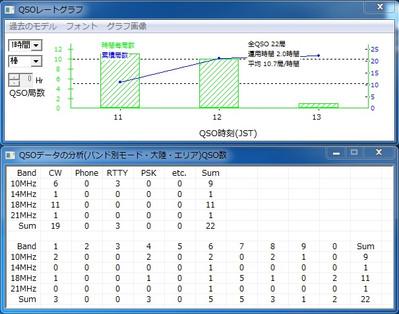 Result20150531jcc2116
