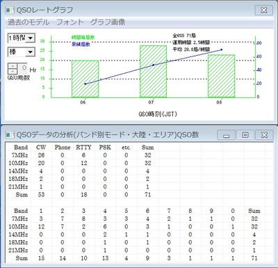 Result20150810jcc3004