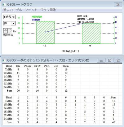 Result20150810jcc3005