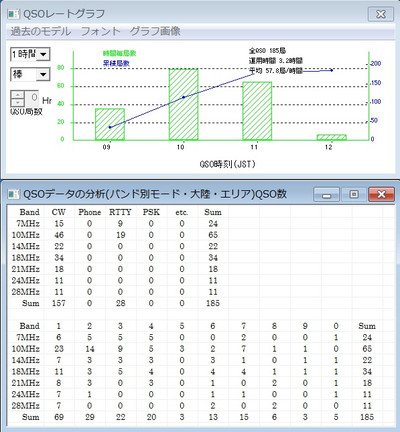 Result20150810jcg30009c
