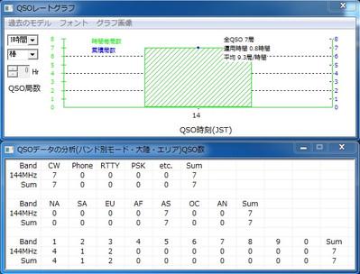 Result20150920jcc2104