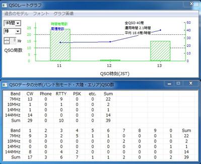 Result20150920jcg21016c