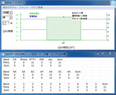 Result20151129jcc2101
