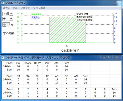 Result20160306jcc2309