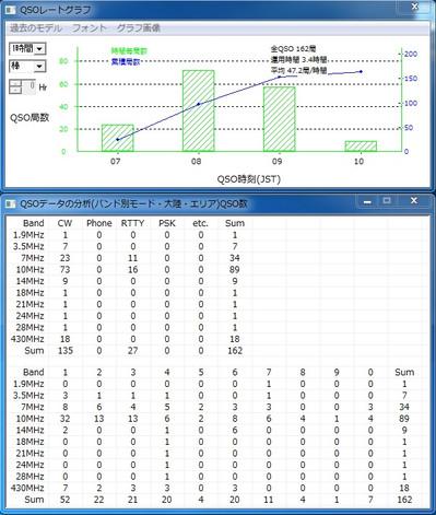 Result20160312jcg09004c