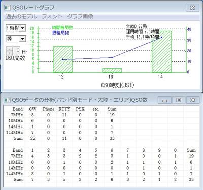 Result20160402jcc2112