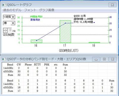 Result20160402jcc2602