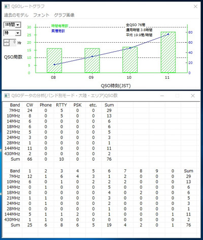 Result20160521jcc2303