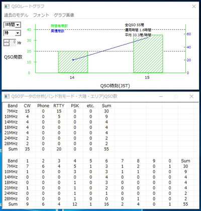 Result20160604jcg21014a