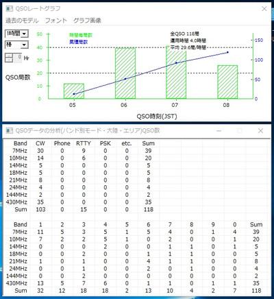 Result20160716jcc2504