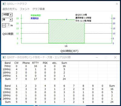 Result20160723jcc30006b