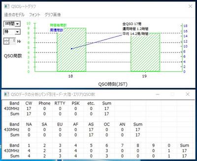 Result20161123jcc2107