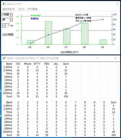 Result20161217jcc2302