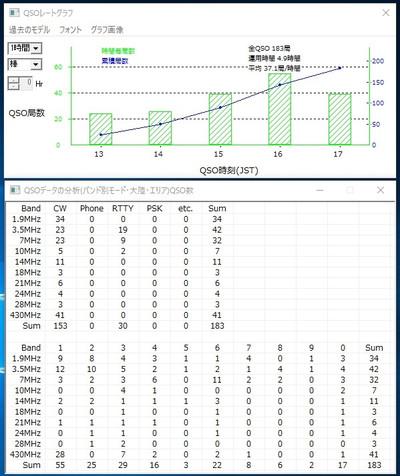 Result20161217jcc2312