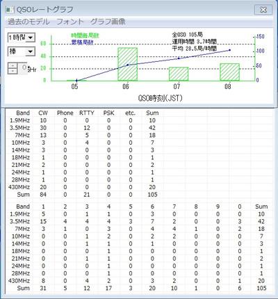 Result20161228jcc2605