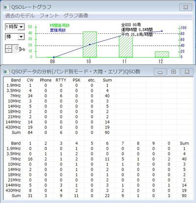 Result20161228jcc2607