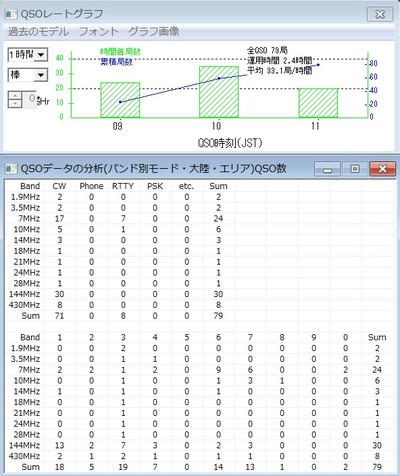 Result20161229jcc2608