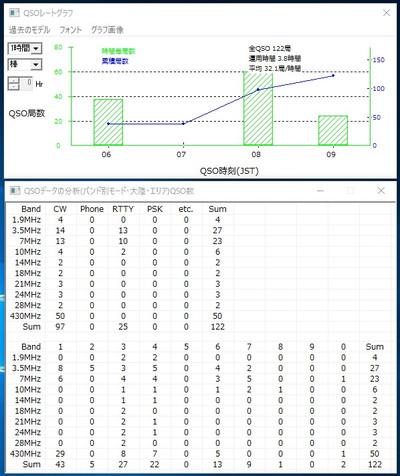 Result20161230jcc2606